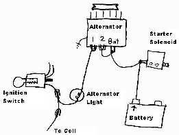 Alternator besides Printable Wiring Diagram Symbols in addition Bat Sink Schematic besides Wire Wall Case as well Easy Motorcycle Wiring Diagram. on wire a bat diagram